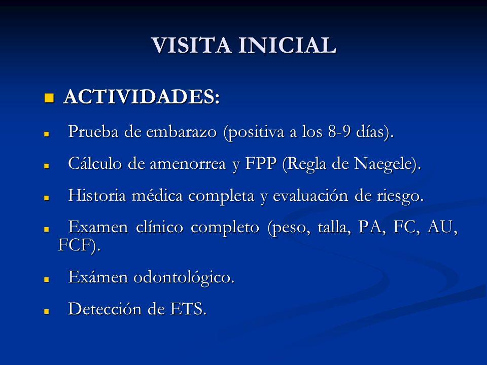 VISITA INICIAL ACTIVIDADES: ACTIVIDADES: Prueba de embarazo (positiva a los 8-9 días). Prueba de embarazo (positiva a los 8-9 días). Cálculo de amenor