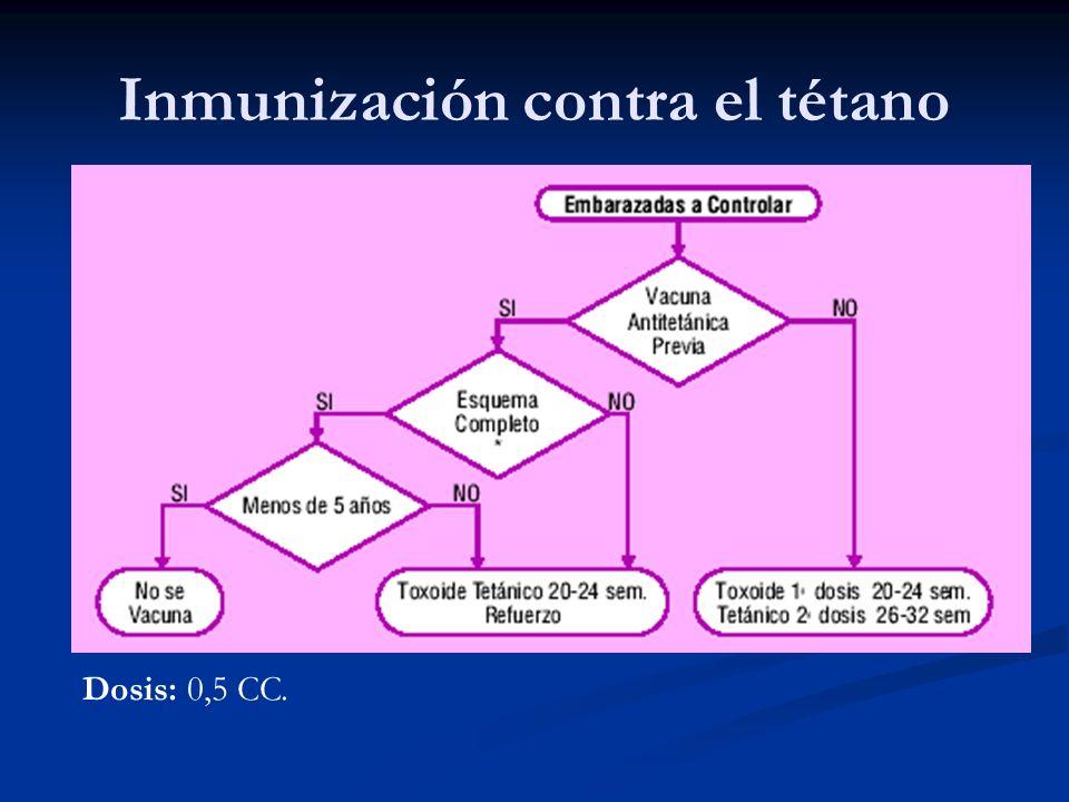 Esquema de desiciones en la detección de sífilis Tratamiento sífilis primaria: peni banzatínica 2.4 mills UI una dosis.