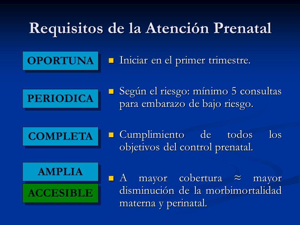 Requisitos de la Atención Prenatal Iniciar en el primer trimestre. Iniciar en el primer trimestre. Según el riesgo: mínimo 5 consultas para embarazo d