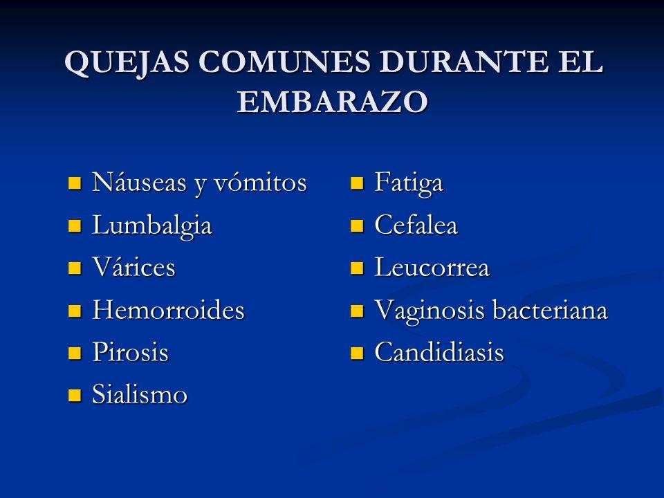 QUEJAS COMUNES DURANTE EL EMBARAZO Náuseas y vómitos Náuseas y vómitos Lumbalgia Lumbalgia Várices Várices Hemorroides Hemorroides Pirosis Pirosis Sia