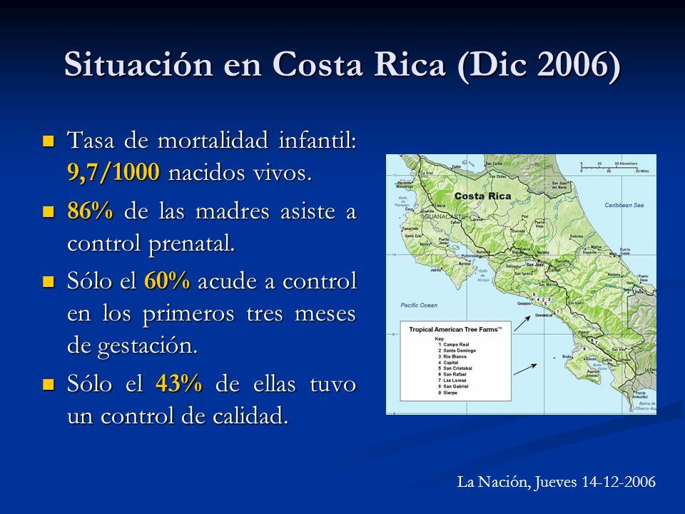 Situación en Costa Rica (Dic 2006) Tasa de mortalidad infantil: 9,7/1000 nacidos vivos. Tasa de mortalidad infantil: 9,7/1000 nacidos vivos. 86% de la
