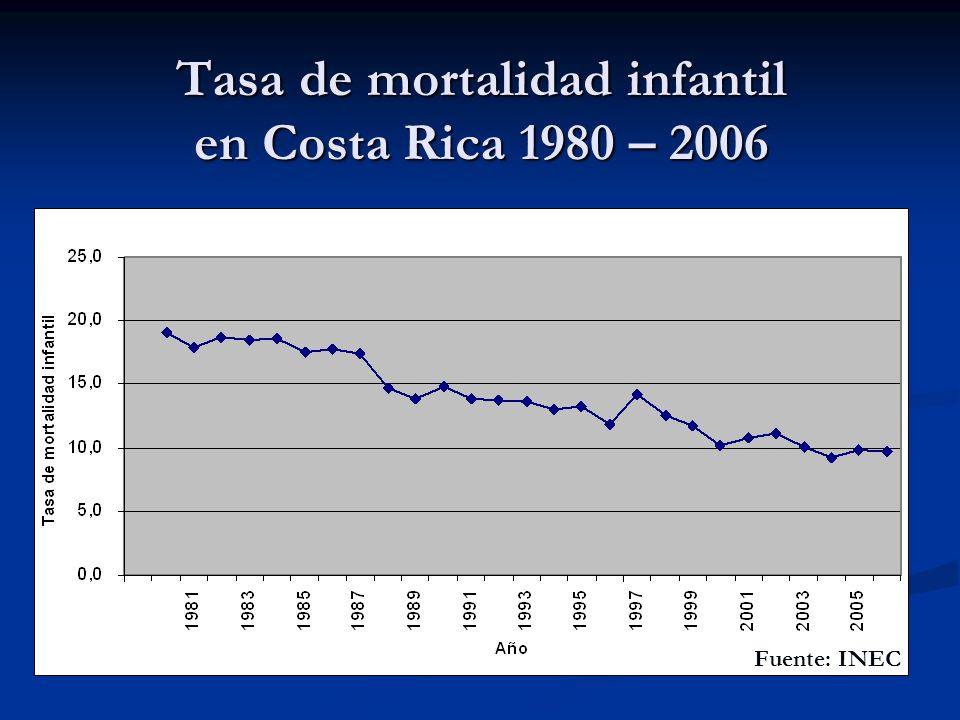 Tasa de mortalidad infantil en Costa Rica 1980 – 2006 Fuente: INEC