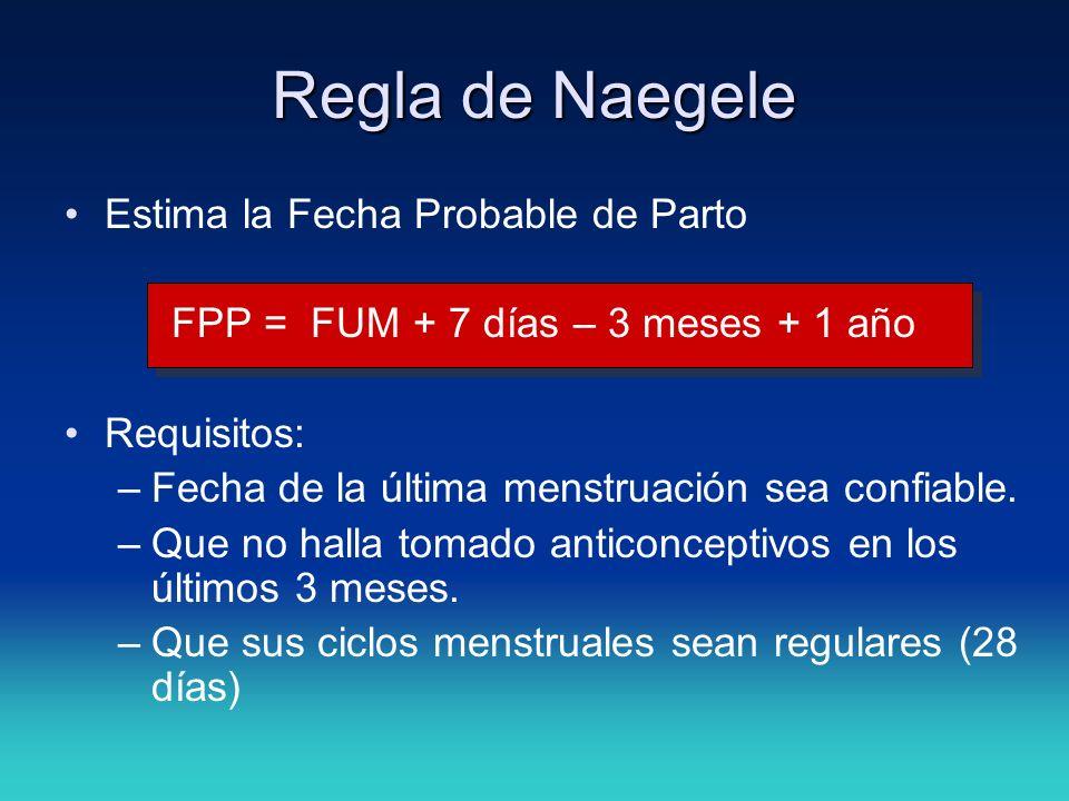 Regla de Naegele Estima la Fecha Probable de Parto FPP = FUM + 7 días – 3 meses + 1 año Requisitos: –Fecha de la última menstruación sea confiable. –Q
