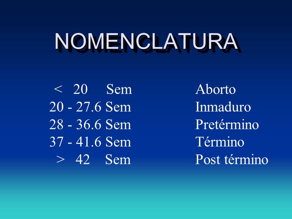 Evaluación integral inicial Objetivos: Definir el estado de salud de la madre y el feto Determinar la edad gestacional del feto Iniciar un plan para continuar con la atención obstétrica Antecedentes Antecedentes menstruales Uso de anticonceptivos orales antes del embarazo Presencia de un dispositivo intrauterino