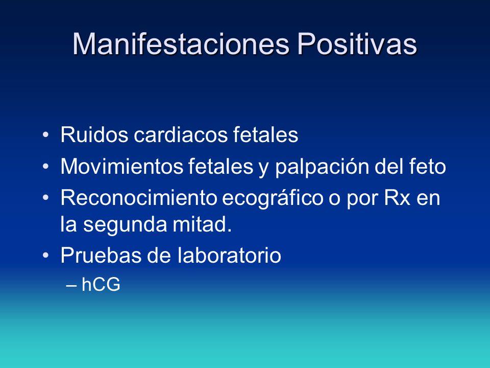 Manifestaciones Positivas Ruidos cardiacos fetales Movimientos fetales y palpación del feto Reconocimiento ecográfico o por Rx en la segunda mitad. Pr