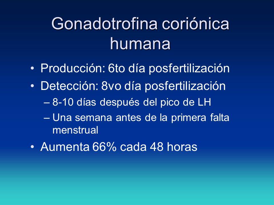 Gonadotrofina coriónica humana Producción: 6to día posfertilización Detección: 8vo día posfertilización –8-10 días después del pico de LH –Una semana