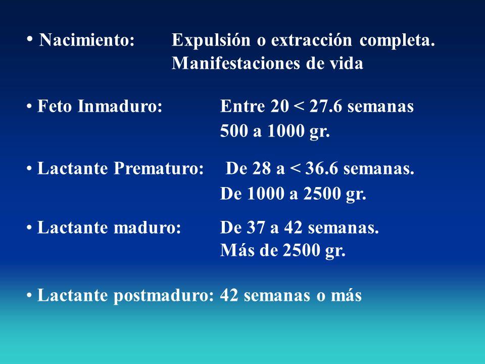 Nacimiento: Expulsión o extracción completa. Manifestaciones de vida Feto Inmaduro: Entre 20 < 27.6 semanas 500 a 1000 gr. Lactante Prematuro: De 28 a
