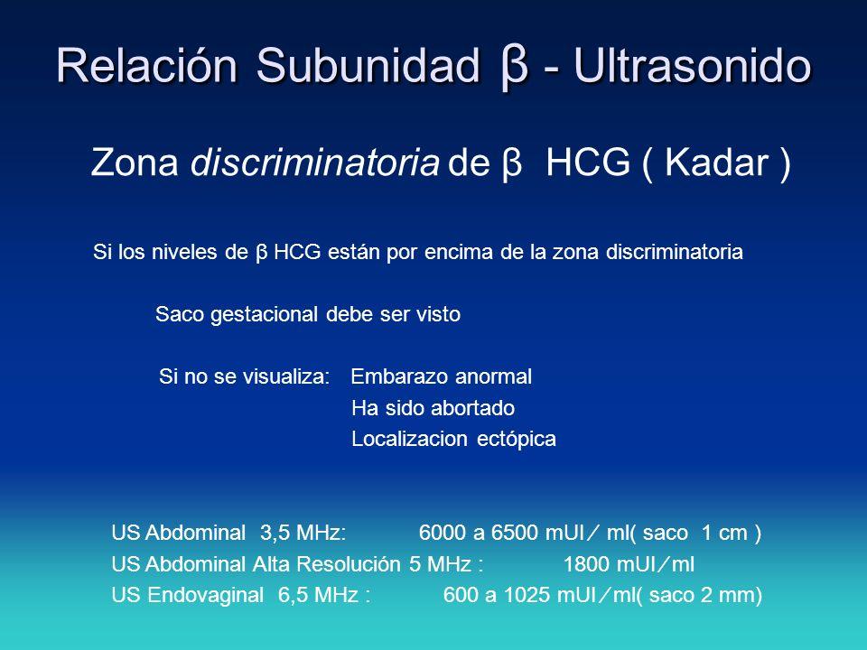 Zona discriminatoria de β HCG ( Kadar ) Si los niveles de β HCG están por encima de la zona discriminatoria Saco gestacional debe ser visto Si no se v