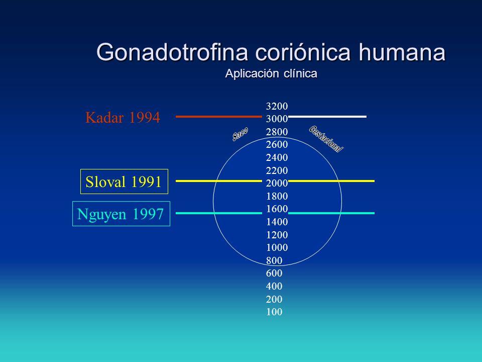 Gonadotrofina coriónica humana Aplicación clínica 3200 3000 2800 2600 2400 2200 2000 1800 1600 1400 1200 1000 800 600 400 200 100 Kadar 1994 Sloval 19