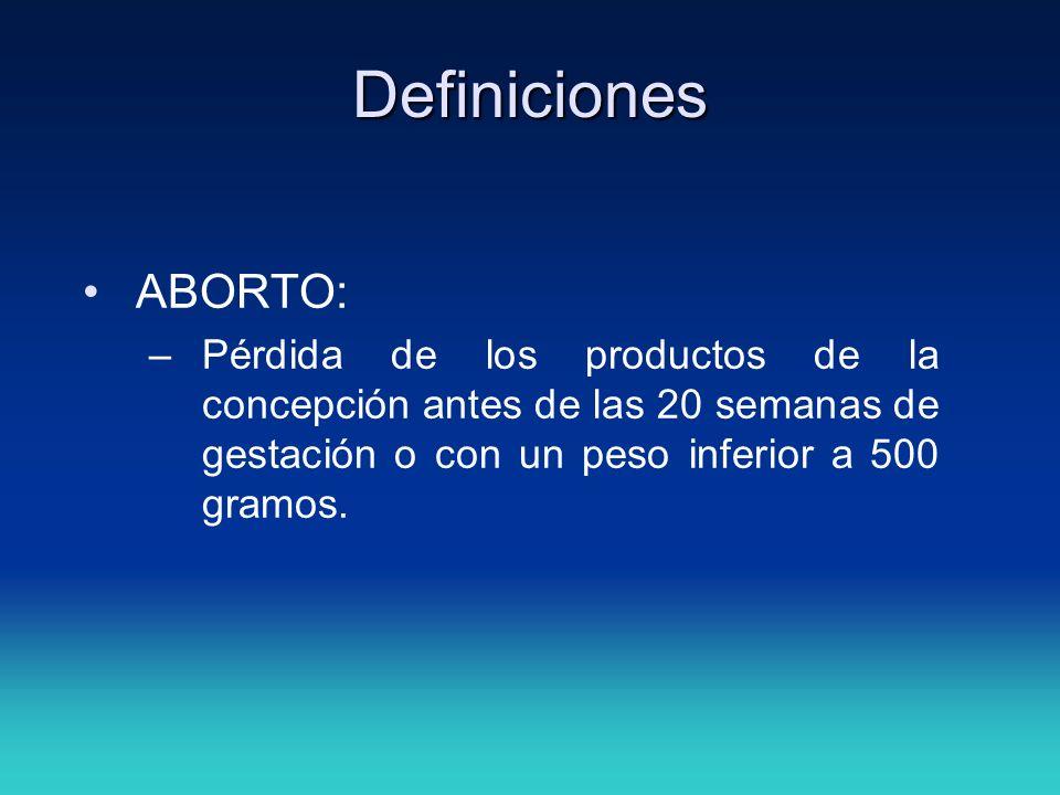 ABORTO: –Pérdida de los productos de la concepción antes de las 20 semanas de gestación o con un peso inferior a 500 gramos. Definiciones