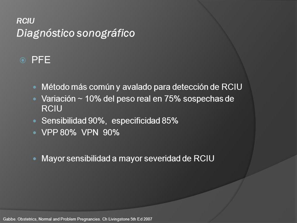 RCIU Diagnóstico sonográfico PFE Método más común y avalado para detección de RCIU Variación ~ 10% del peso real en 75% sospechas de RCIU Sensibilidad