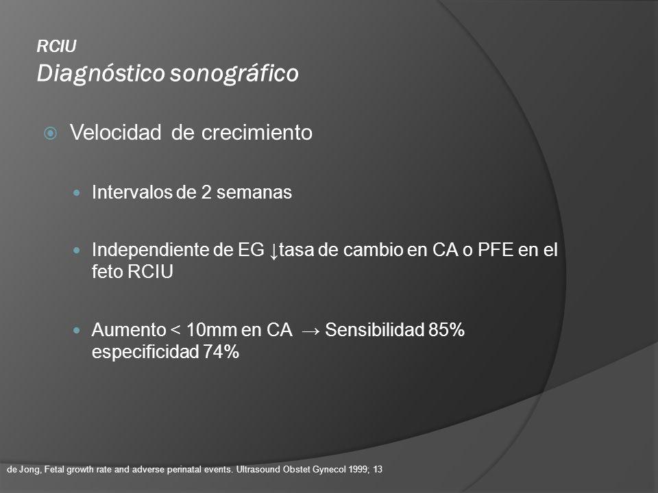 RCIU Diagnóstico sonográfico Velocidad de crecimiento Intervalos de 2 semanas Independiente de EG tasa de cambio en CA o PFE en el feto RCIU Aumento <