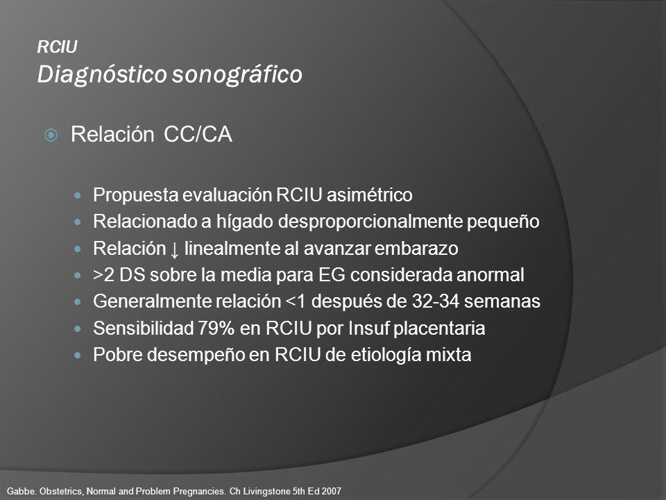 RCIU Diagnóstico sonográfico Relación CC/CA Propuesta evaluación RCIU asimétrico Relacionado a hígado desproporcionalmente pequeño Relación linealment