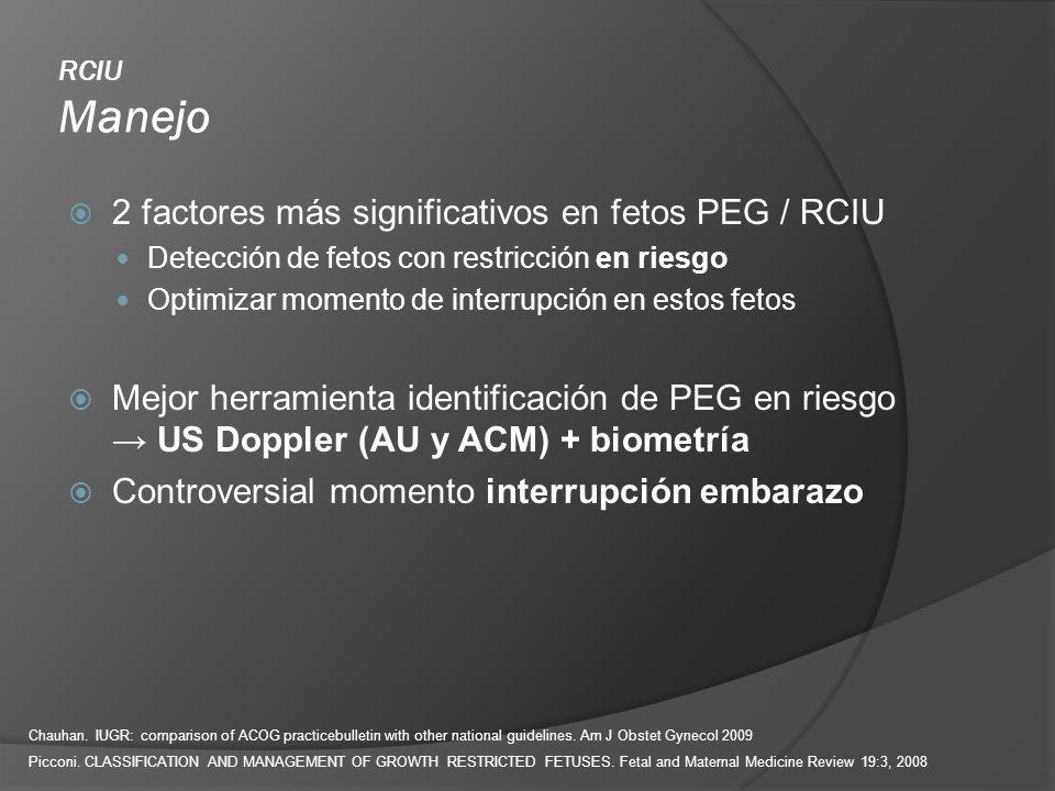 RCIU Manejo 2 factores más significativos en fetos PEG / RCIU Detección de fetos con restricción en riesgo Optimizar momento de interrupción en estos