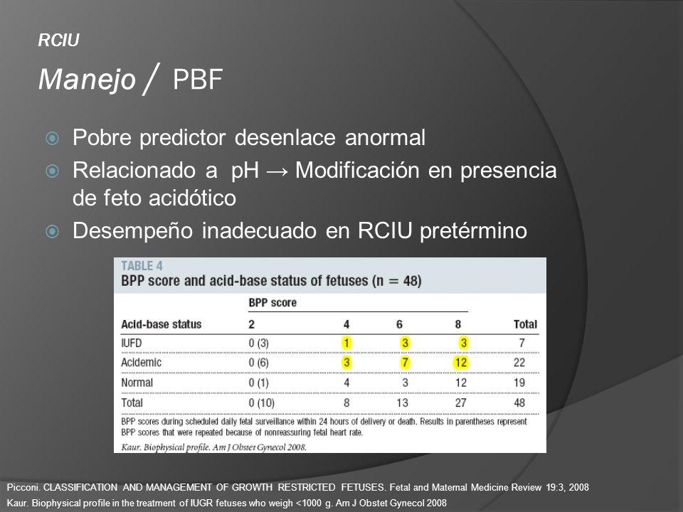 RCIU Manejo / PBF Pobre predictor desenlace anormal Relacionado a pH Modificación en presencia de feto acidótico Desempeño inadecuado en RCIU pretérmi