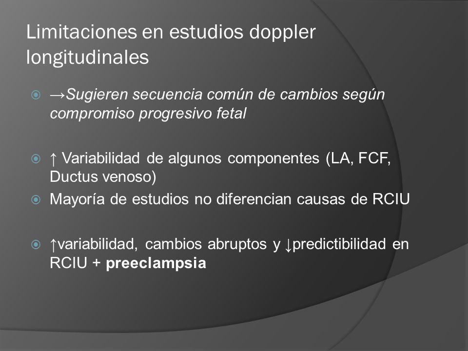 Limitaciones en estudios doppler longitudinales Sugieren secuencia común de cambios según compromiso progresivo fetal Variabilidad de algunos componen