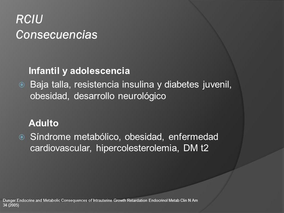 RCIU Consecuencias Infantil y adolescencia Baja talla, resistencia insulina y diabetes juvenil, obesidad, desarrollo neurológico Adulto Síndrome metab
