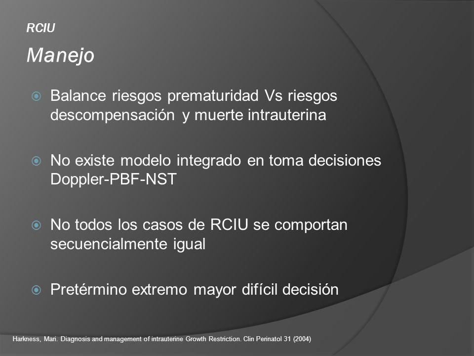RCIU Manejo Balance riesgos prematuridad Vs riesgos descompensación y muerte intrauterina No existe modelo integrado en toma decisiones Doppler-PBF-NS