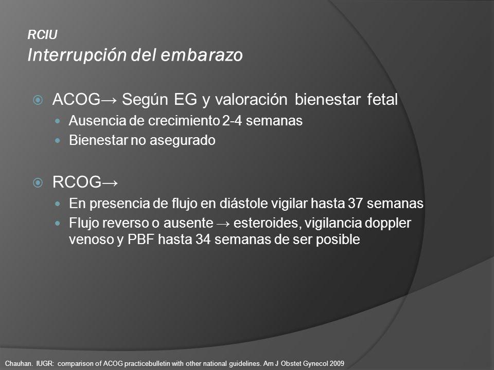 RCIU Interrupción del embarazo ACOG Según EG y valoración bienestar fetal Ausencia de crecimiento 2-4 semanas Bienestar no asegurado RCOG En presencia