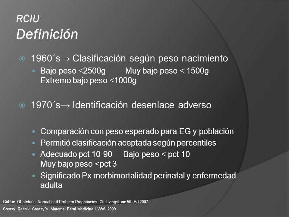 RCIU Definición 1960´s Clasificación según peso nacimiento Bajo peso <2500g Muy bajo peso < 1500g Extremo bajo peso <1000g 1970´s Identificación desen