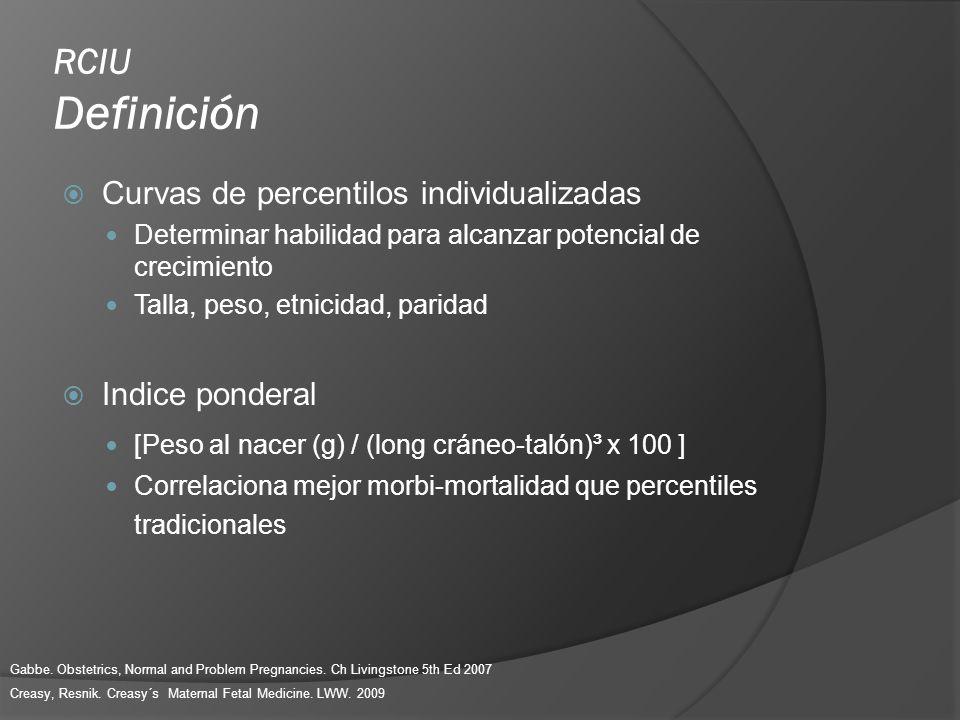 RCIU Definición Curvas de percentilos individualizadas Determinar habilidad para alcanzar potencial de crecimiento Talla, peso, etnicidad, paridad Ind