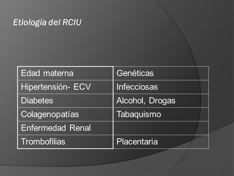 Etiología del RCIU Edad maternaGenéticas Hipertensión- ECVInfecciosas DiabetesAlcohol, Drogas ColagenopatíasTabaquismo Enfermedad Renal TrombofiliasPl