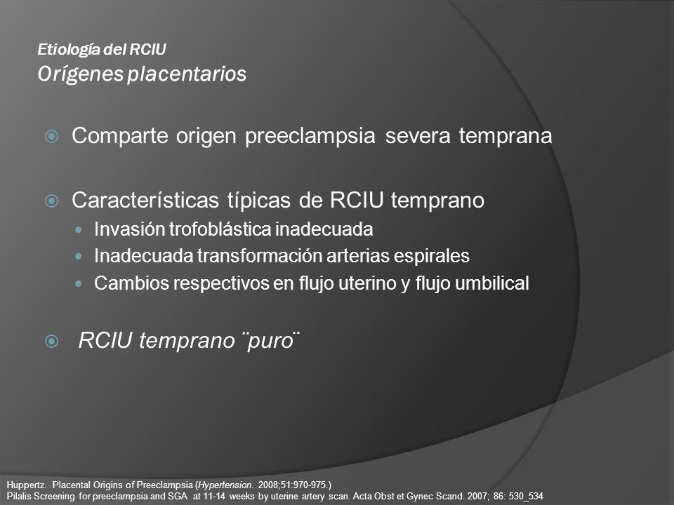 Etiología del RCIU Orígenes placentarios Comparte origen preeclampsia severa temprana Características típicas de RCIU temprano Invasión trofoblástica