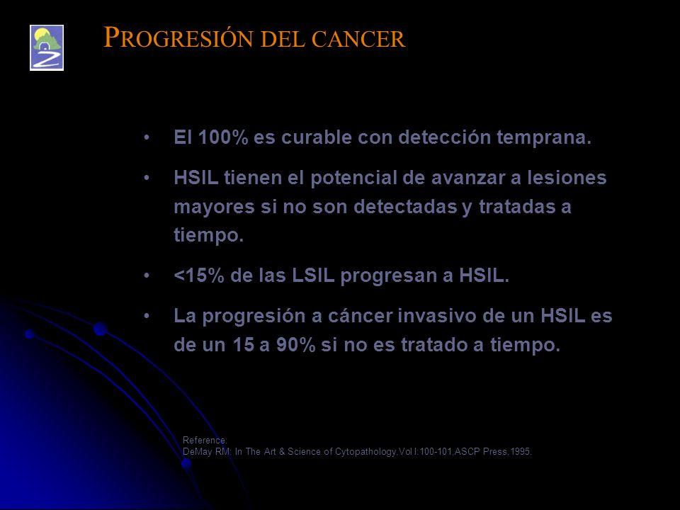 P ROGRESIÓN DEL CANCER El 100% es curable con detección temprana. HSIL tienen el potencial de avanzar a lesiones mayores si no son detectadas y tratad
