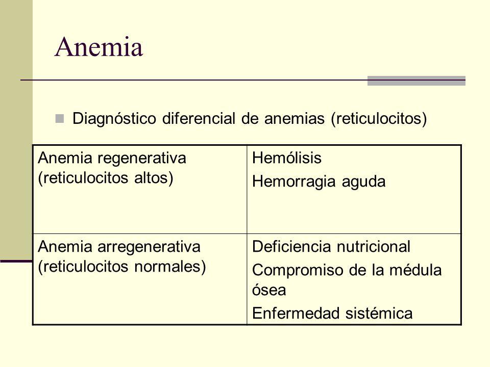 Anemia Diagnóstico diferencial de anemias (reticulocitos) Anemia regenerativa (reticulocitos altos) Hemólisis Hemorragia aguda Anemia arregenerativa (