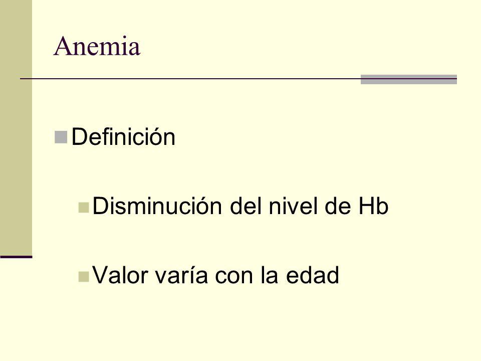 Anemia Definición Disminución del nivel de Hb Valor varía con la edad