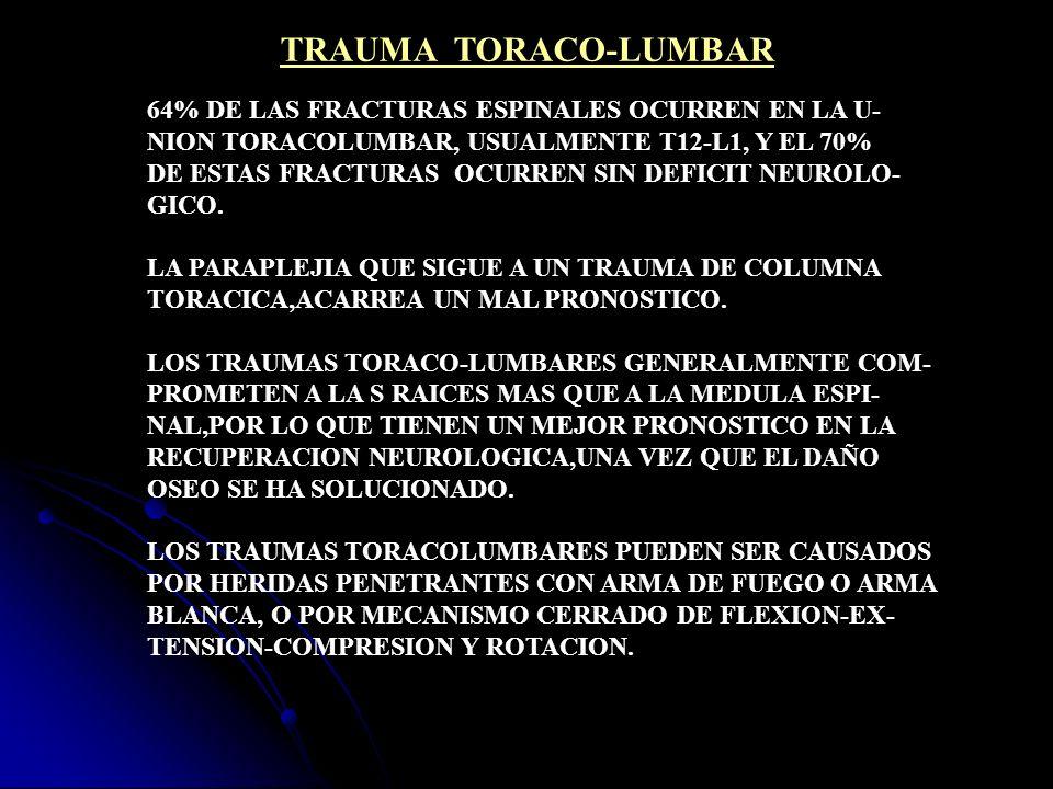 TRAUMA TORACO-LUMBAR 64% DE LAS FRACTURAS ESPINALES OCURREN EN LA U- NION TORACOLUMBAR, USUALMENTE T12-L1, Y EL 70% DE ESTAS FRACTURAS OCURREN SIN DEF