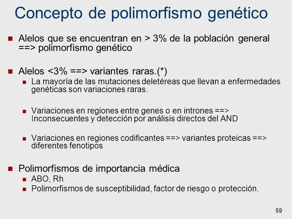 59 Concepto de polimorfismo genético Alelos que se encuentran en > 3% de la población general ==> polimorfismo genético Alelos variantes raras.(*) La