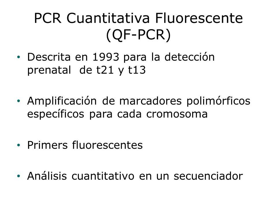 PCR Cuantitativa Fluorescente (QF-PCR) Descrita en 1993 para la detección prenatal de t21 y t13 Amplificación de marcadores polimórficos específicos p
