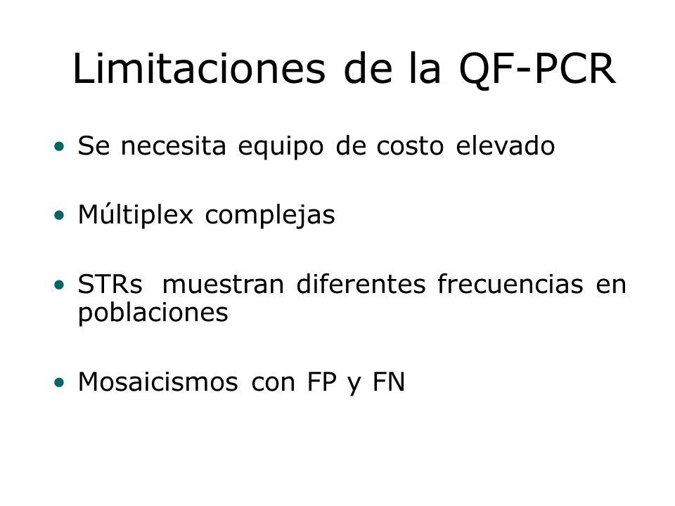 Limitaciones de la QF-PCR Se necesita equipo de costo elevado Múltiplex complejas STRs muestran diferentes frecuencias en poblaciones Mosaicismos con