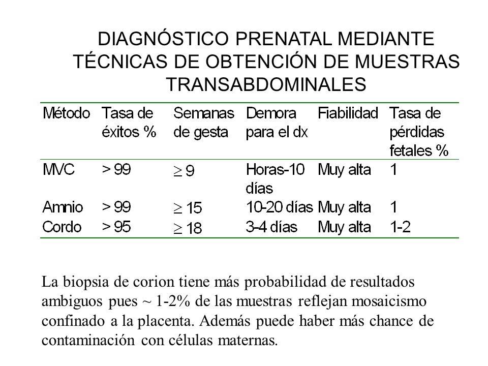 DIAGNÓSTICO PRENATAL MEDIANTE TÉCNICAS DE OBTENCIÓN DE MUESTRAS TRANSABDOMINALES La biopsia de corion tiene más probabilidad de resultados ambiguos pu