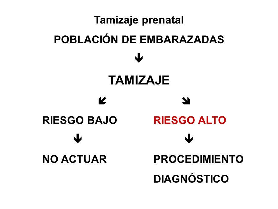 Tamizaje prenatal POBLACIÓN DE EMBARAZADAS TAMIZAJE RIESGO BAJORIESGO ALTO NO ACTUARPROCEDIMIENTO DIAGNÓSTICO