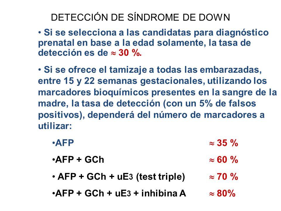 DETECCIÓN DE SÍNDROME DE DOWN Si se selecciona a las candidatas para diagnóstico prenatal en base a la edad solamente, la tasa de detección es de 30 %