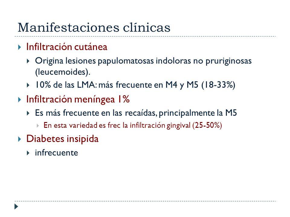 Manifestaciones clínicas Infiltración cutánea Origina lesiones papulomatosas indoloras no pruriginosas (leucemoides). 10% de las LMA: más frecuente en