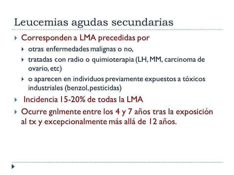 Leucemias agudas secundarias Corresponden a LMA precedidas por otras enfermedades malignas o no, tratadas con radio o quimioterapia (LH, MM, carcinoma
