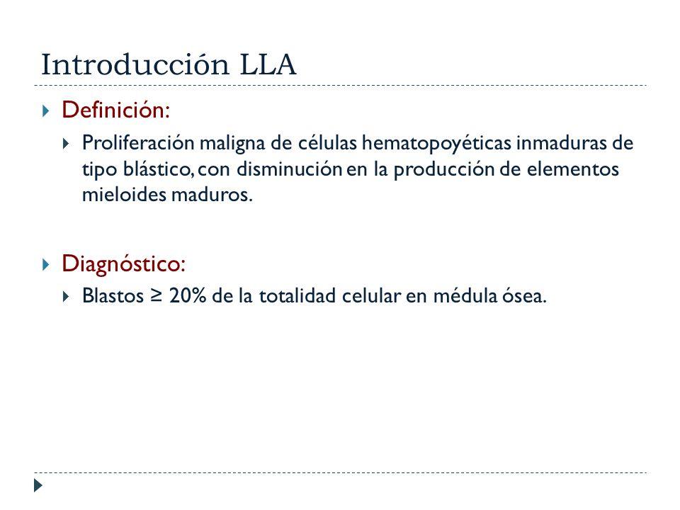 Introducción LLA Definición: Proliferación maligna de células hematopoyéticas inmaduras de tipo blástico, con disminución en la producción de elemento
