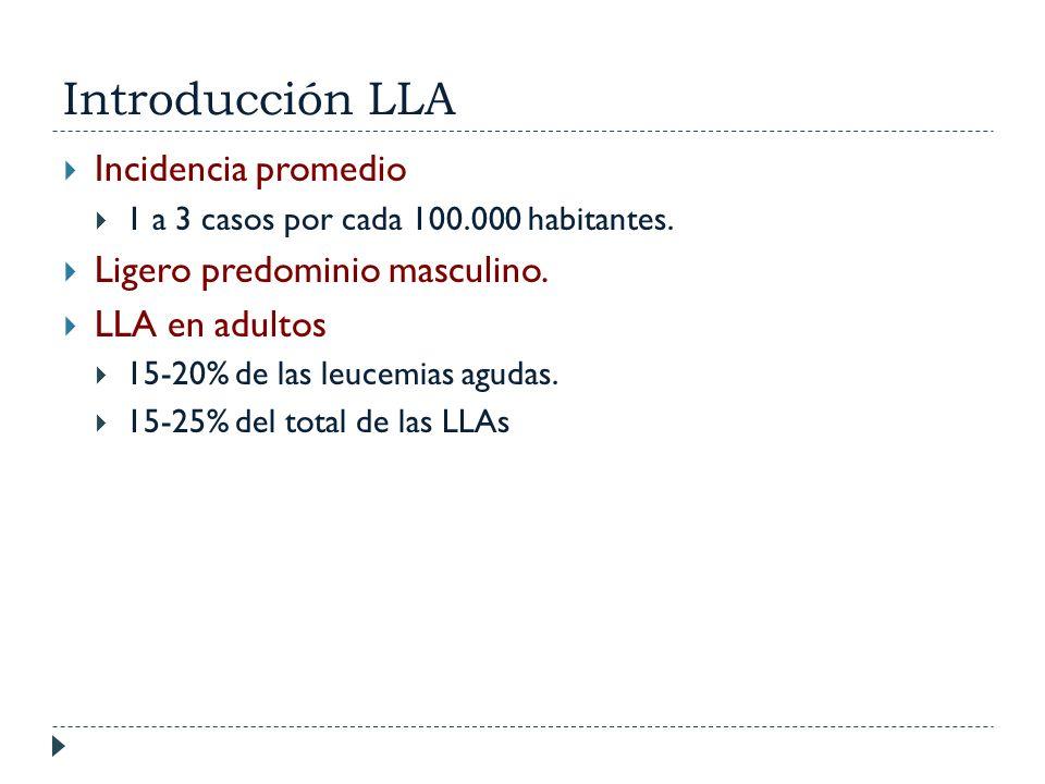 Incidencia promedio 1 a 3 casos por cada 100.000 habitantes. Ligero predominio masculino. LLA en adultos 15-20% de las leucemias agudas. 15-25% del to