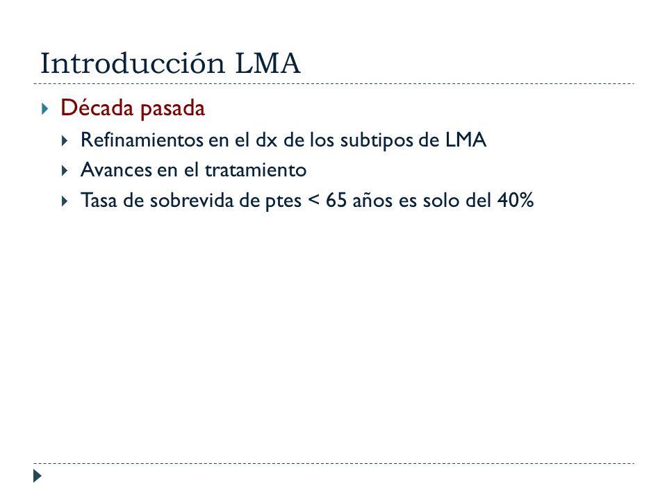 Introducción LMA Década pasada Refinamientos en el dx de los subtipos de LMA Avances en el tratamiento Tasa de sobrevida de ptes < 65 años es solo del
