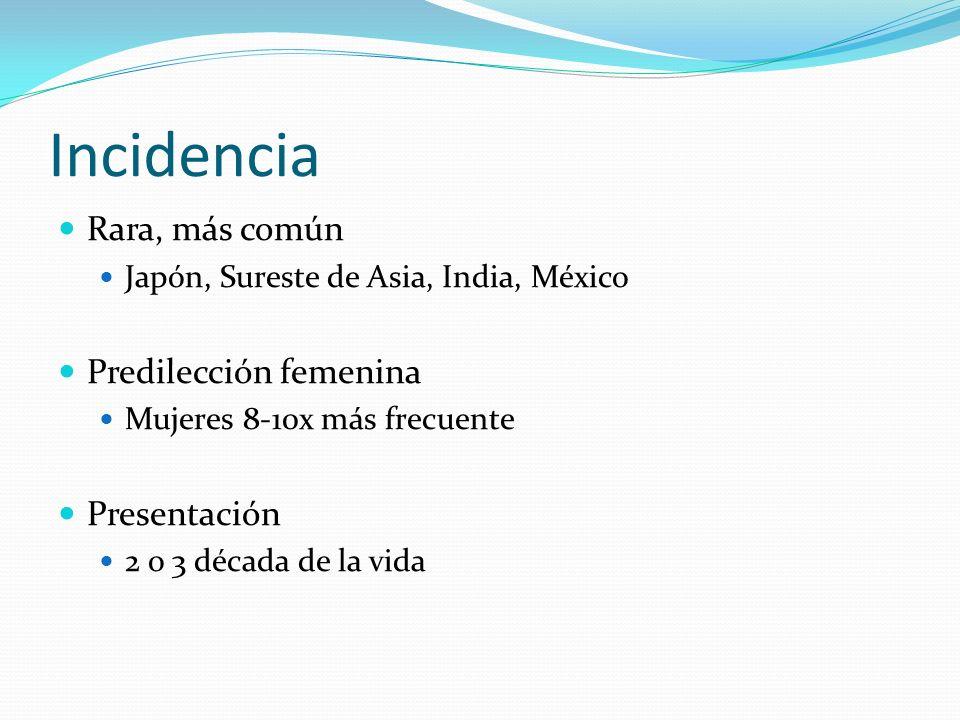 Incidencia Rara, más común Japón, Sureste de Asia, India, México Predilección femenina Mujeres 8-10x más frecuente Presentación 2 o 3 década de la vid