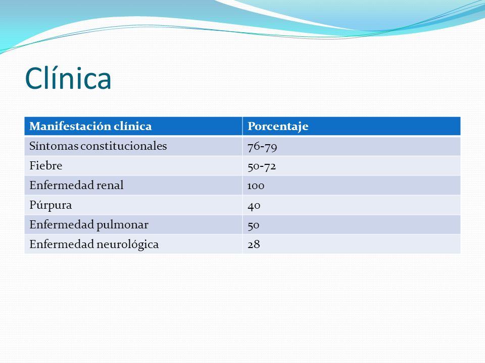 Clínica Manifestación clínicaPorcentaje Síntomas constitucionales76-79 Fiebre50-72 Enfermedad renal100 Púrpura40 Enfermedad pulmonar50 Enfermedad neur