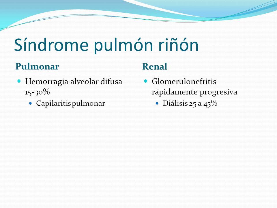 Síndrome pulmón riñón Pulmonar Renal Hemorragia alveolar difusa 15-30% Capilaritis pulmonar Glomerulonefritis rápidamente progresiva Diálisis 25 a 45%