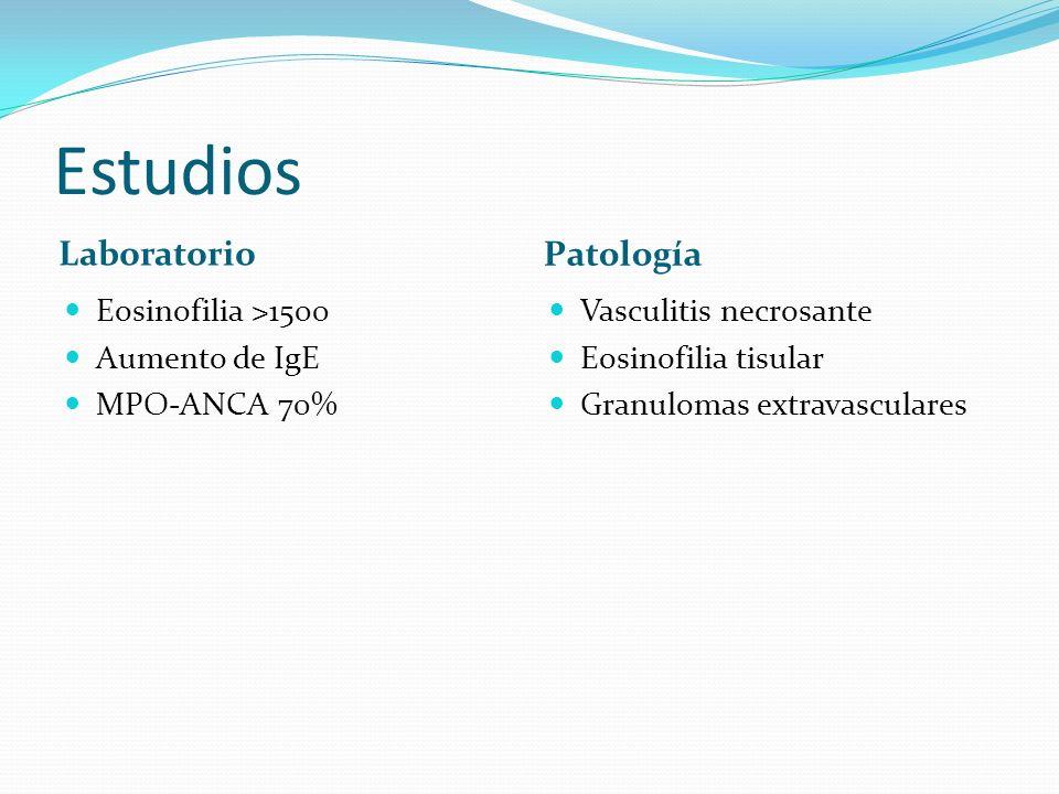 Estudios Laboratorio Patología Eosinofilia >1500 Aumento de IgE MPO-ANCA 70% Vasculitis necrosante Eosinofilia tisular Granulomas extravasculares