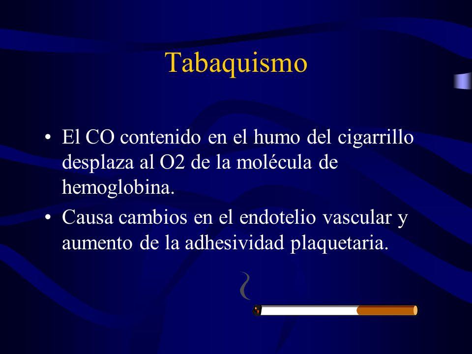 Tabaquismo El CO contenido en el humo del cigarrillo desplaza al O2 de la molécula de hemoglobina. Causa cambios en el endotelio vascular y aumento de