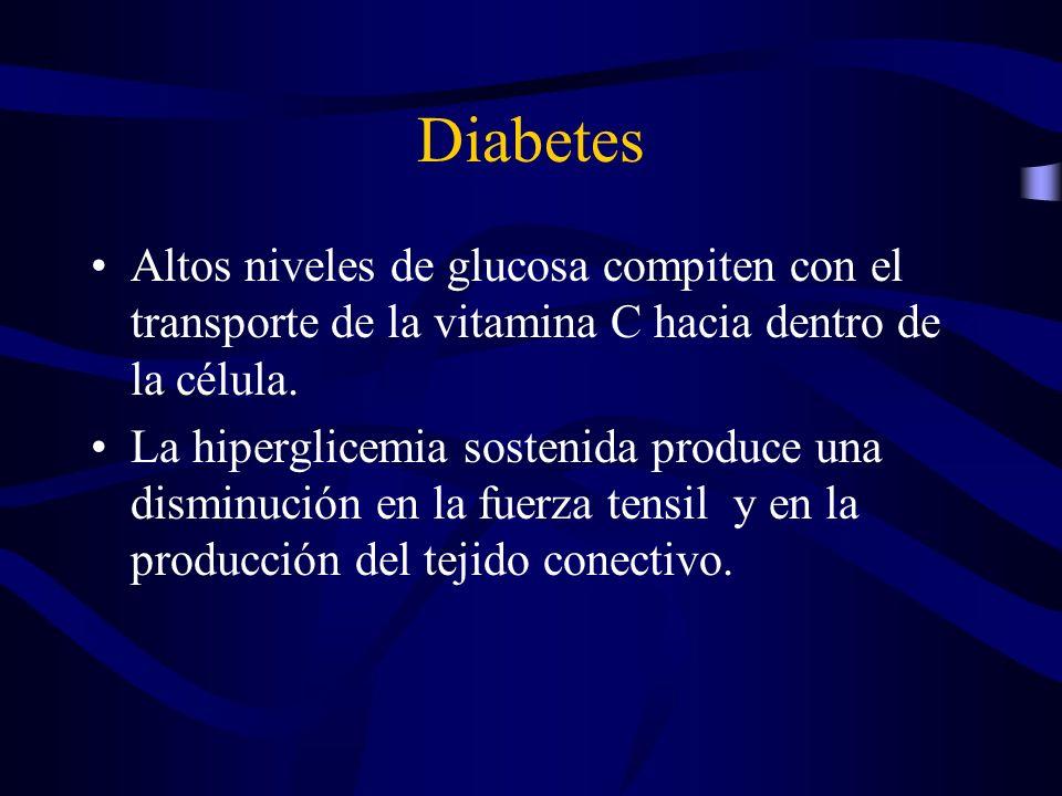 Diabetes Altos niveles de glucosa compiten con el transporte de la vitamina C hacia dentro de la célula. La hiperglicemia sostenida produce una dismin