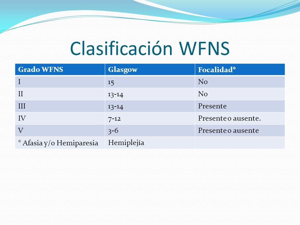 Clasificación WFNS Grado WFNSGlasgowFocalidad° I15No II13-14No III13-14Presente IV7-12Presente o ausente. V3-6Presente o ausente ° Afasia y/o Hemipare