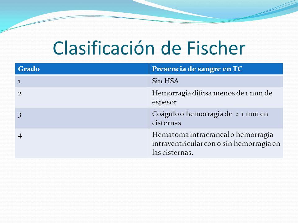 Clasificación de Fischer GradoPresencia de sangre en TC 1Sin HSA 2Hemorragia difusa menos de 1 mm de espesor 3Coágulo o hemorragia de > 1 mm en cister